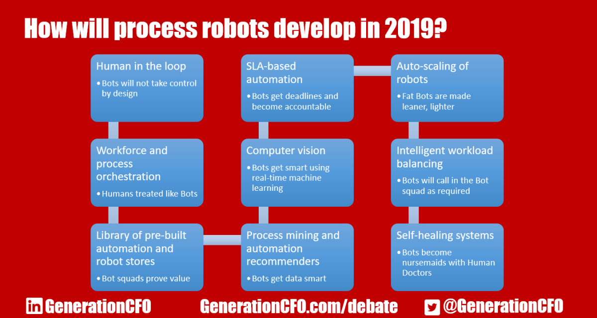 BQs - What does a robot future look like?  We look at the trends and impact of tomorrow's robot on you.